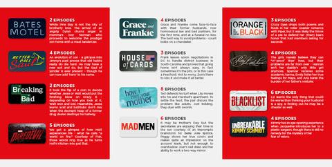 Netflix infographic