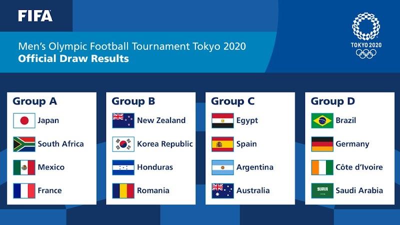 Brasil reencontrará a Alemanha na fase de grupos do torneio de futebol masculino das Olimpíadas