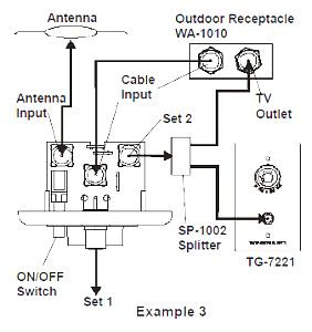 Directv Genie Server and Clients Wiring - Jayco RV Owners ...