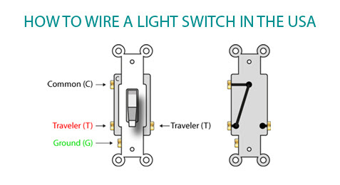 2 Way Light Switch Circuit Wiring Diagrams How To Wire A Light Switch