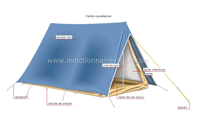 exemples de tentes - Le Dictionnaire Visuel