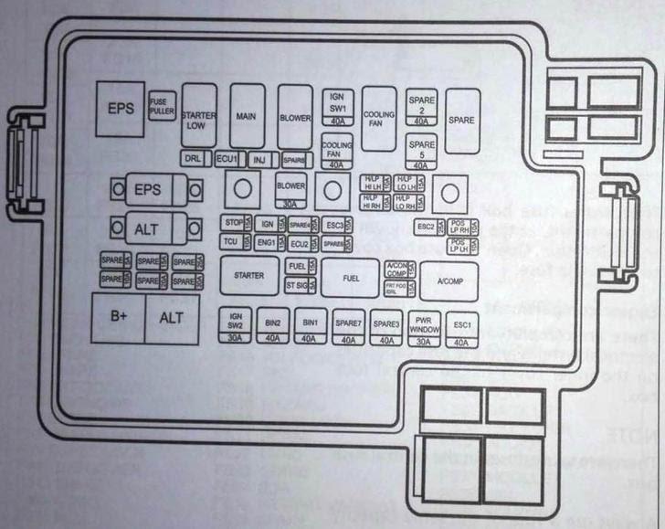 [SCHEMATICS_48DE]   | Kancil Fuse Box |  |