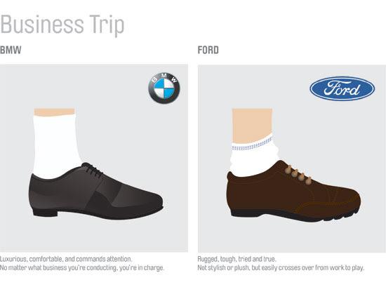 2013-07-31-HuffPost_BrandsAsShoes_05.jpg