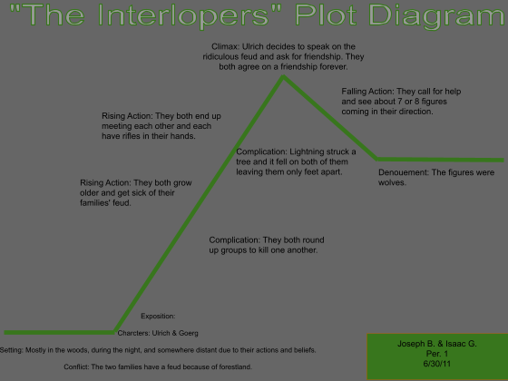 isaac 39 s blog the interlopers plot diagram. Black Bedroom Furniture Sets. Home Design Ideas