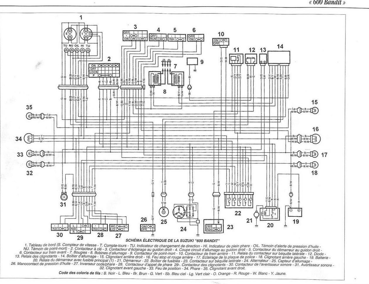 56 Schema Electrique Suzuki 1250 Bandit