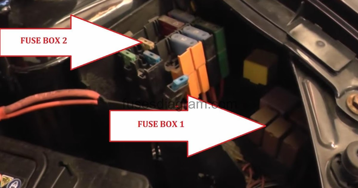 2004 Renault Scenic Fuse Box Diagram