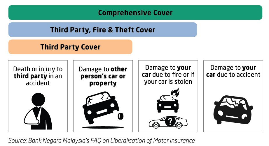 3rd Party Fire And Theft Car Insurance Quote - Classic Car ...