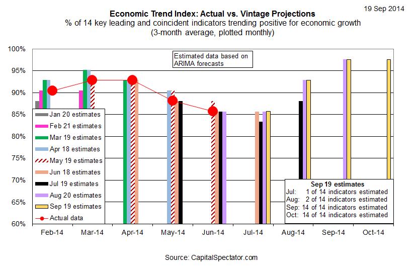 forecasts.19sep2014