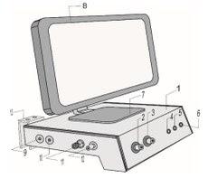 Desenho Industrial do Ventilador Pulmonar.
