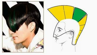 cat toc nu nang cao su ket hop trong thiet ke mau toc 118 Cắt tóc nữ nâng cao: Sự kết hợp trong thiết kế mẫu tóc