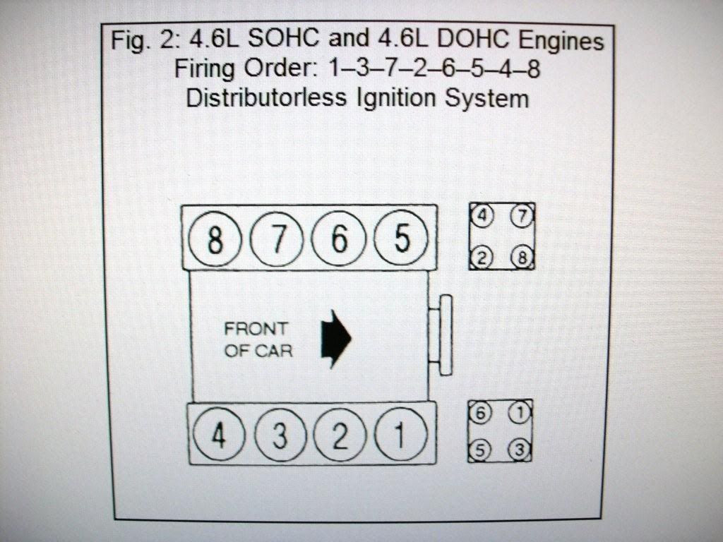 1998 Mustang GT proper spark plug wiring diagram - Ford ...