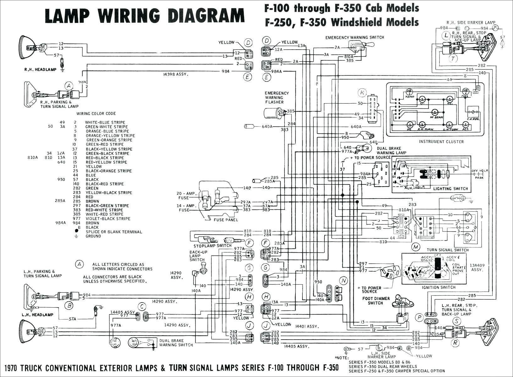 97 Jeep Cherokee Power Window Wiring Diagram - Wiring ...