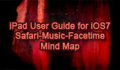 Interactive Mind Map: iPad User Guide for iOS7 Software, Safari, Music, Facetime