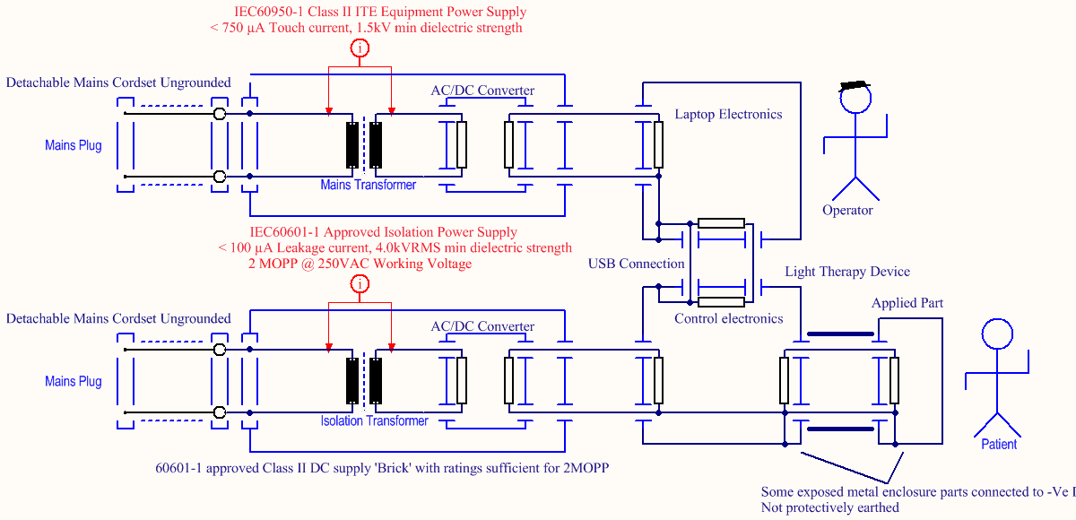 Isolation Panel Wiring Diagram