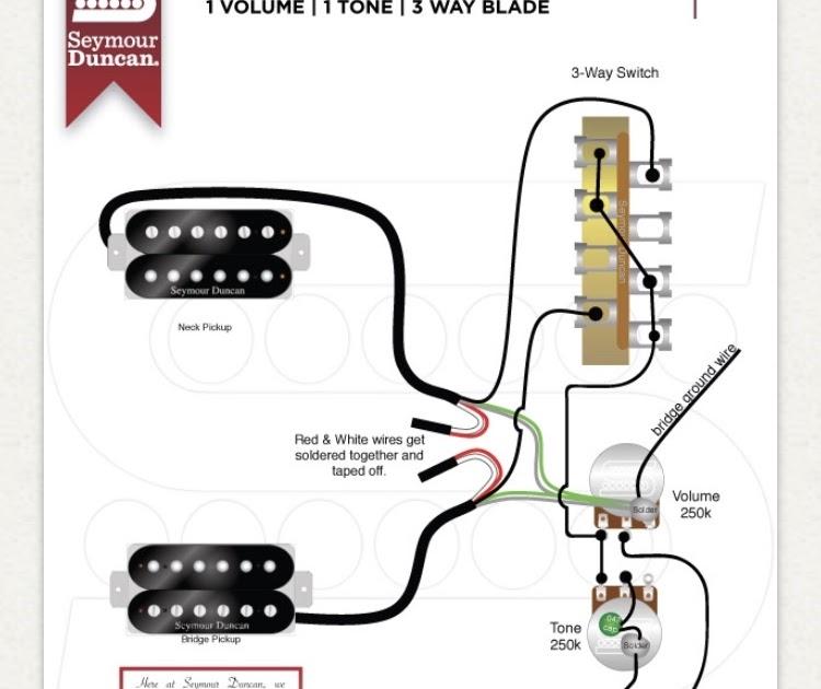 Jackson Js32 Wiring Diagram