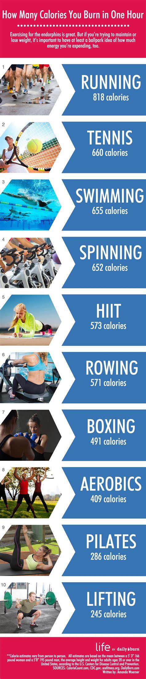 calories  burn  exercise