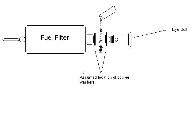 For A 1991 Dodge Ram Fuel Filter Location
