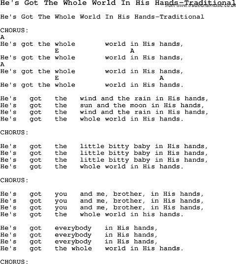 All In His Hands Lyrics