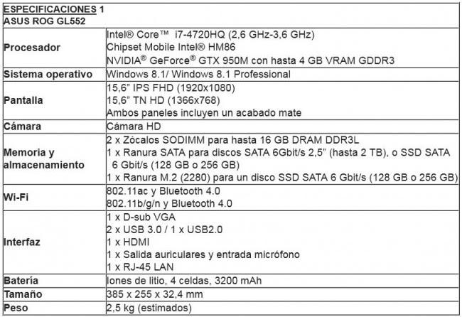 ASUS_GL552_Especificaciones-e1432743511562