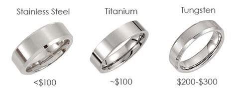 Stainless Steel Vs. Titanium Vs. Tungsten Wedding Bands