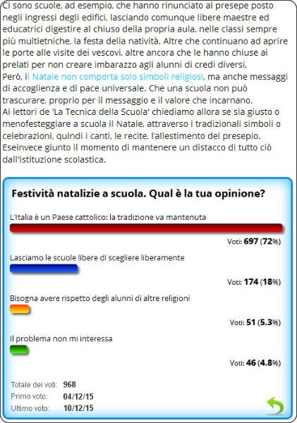 http://www.tecnicadellascuola.it/archivio/item/16051-festivita-natalizie-a-scuola-qual-e-la-tua-opinione-vota-il-sondaggio.html