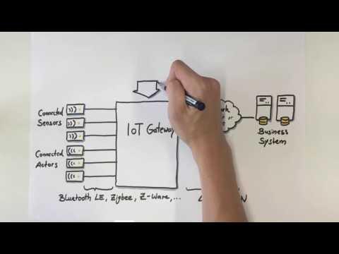 .物聯網設備 Gateway 系統架構設計
