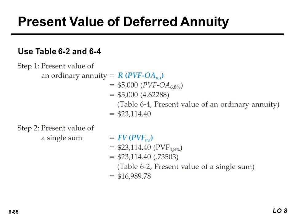 dentrodabiblia  deferred annuity formulas