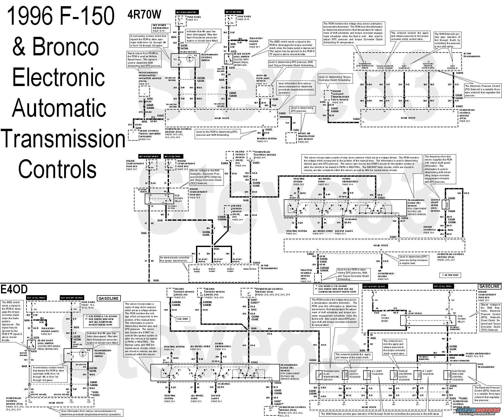 DIAGRAM] Ford Transit Wiring Diagram 96 1 FULL Version HD Quality 96 1 -  HOTWIRINGREALITY.ABERCROMBIEANDFITCHPACHER.FRDiagram Database
