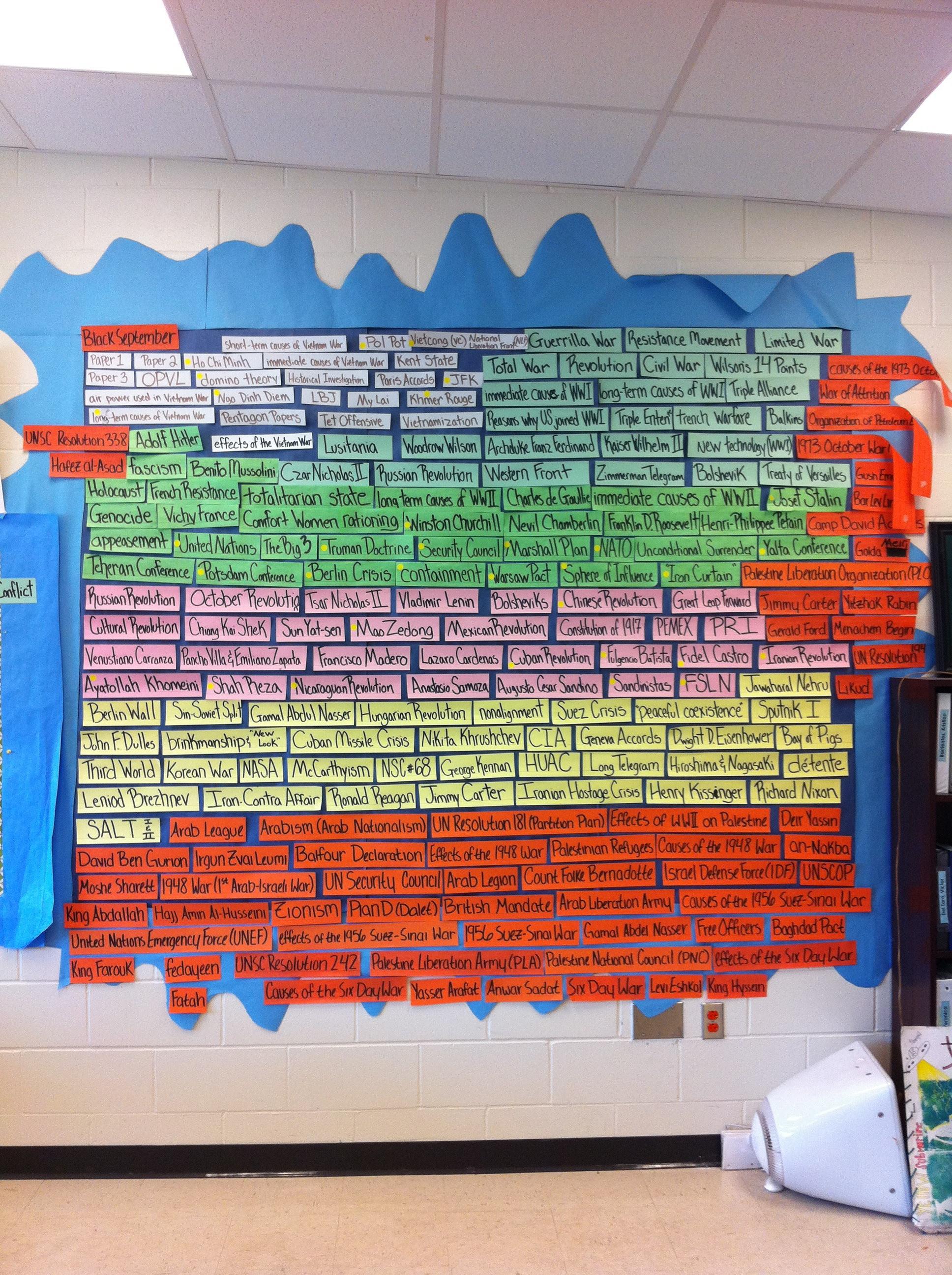 40 Great Ideas Wall Decoration Classroom