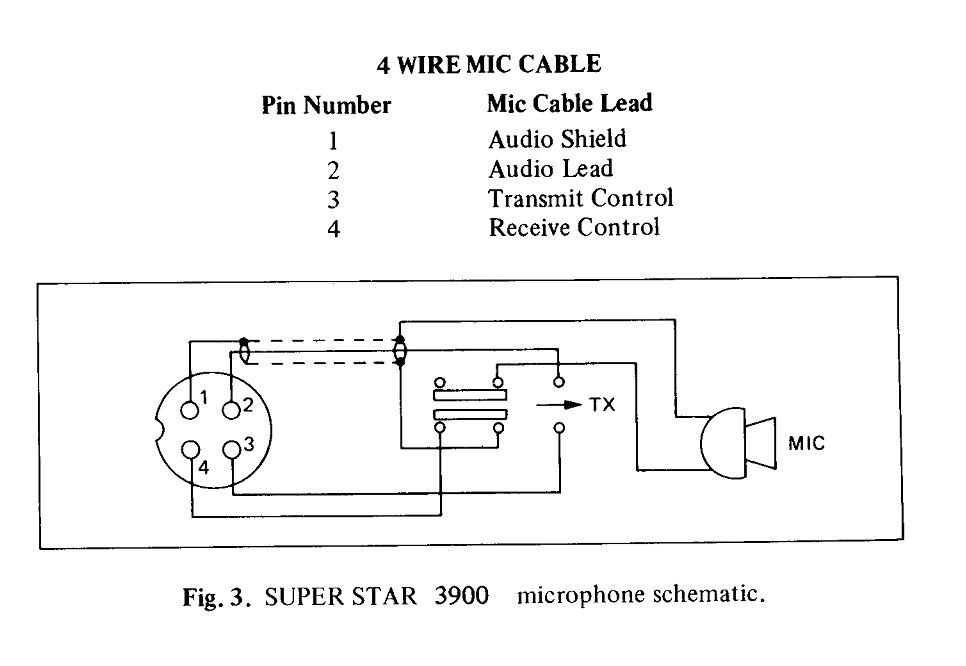 DIAGRAM] 3 Pin Cb Mic Wiring Diagram Diesel FULL Version HD Quality Diagram  Diesel - FUTUREFORCESDIAGRAM.LOCANDADIMARIO.ITlocandadimario.it