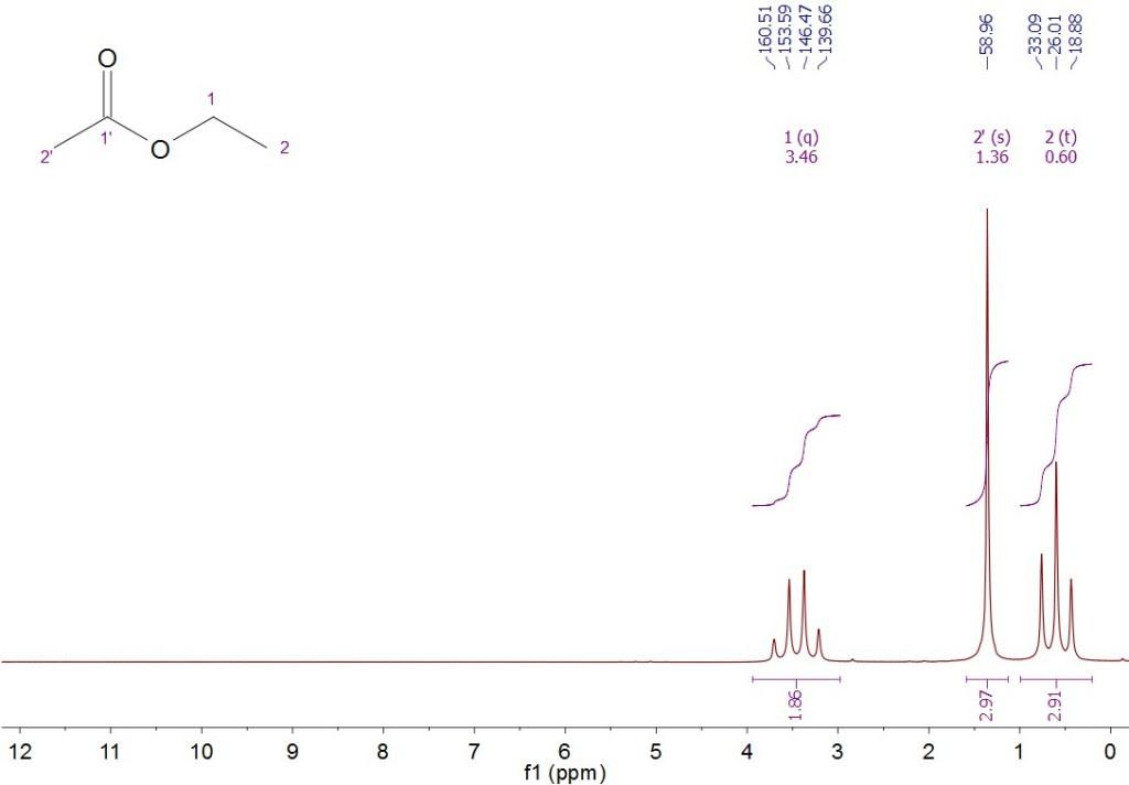 EthylacetateH