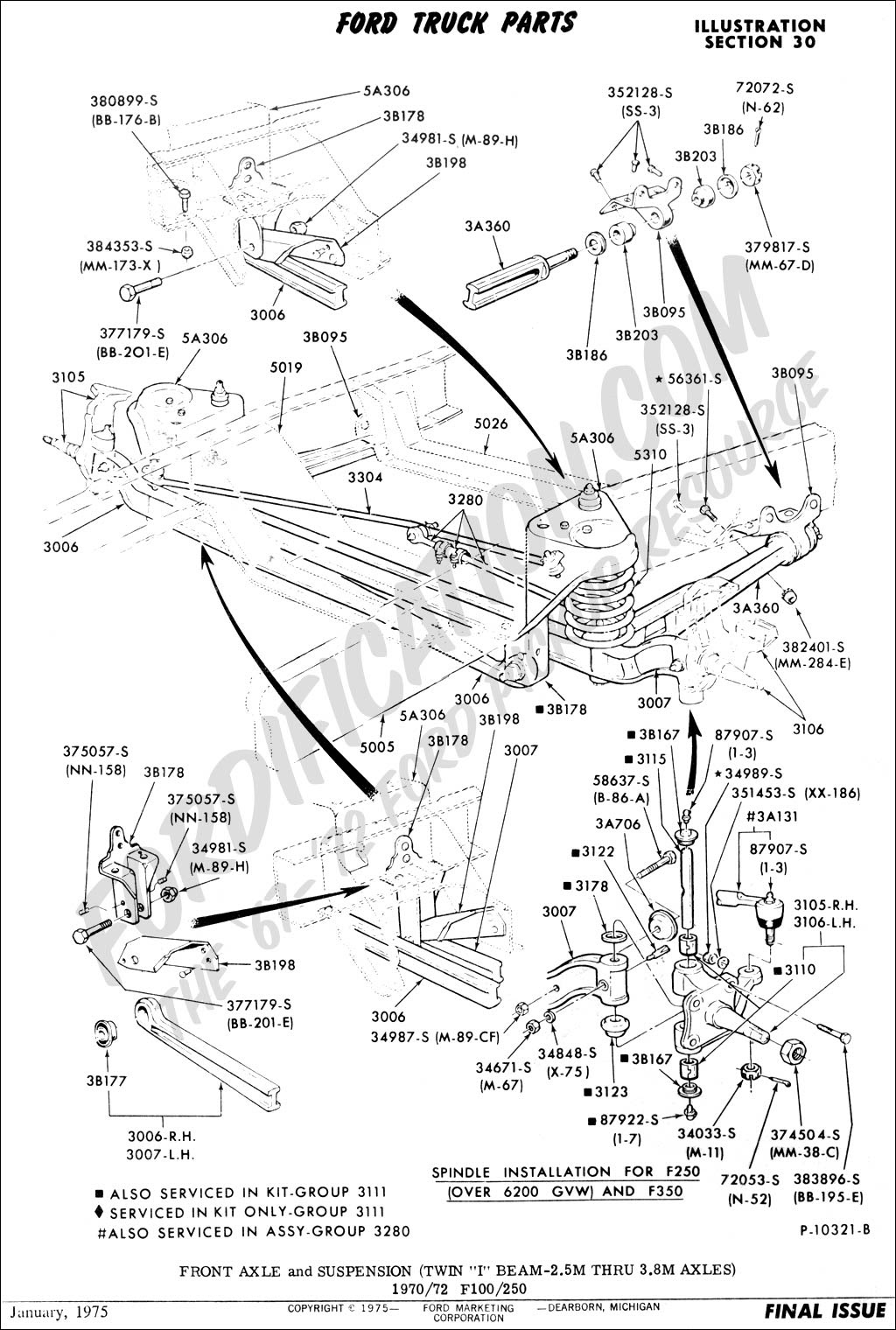 Ford F 250 Trailer Plug Wiring Diagram 7 Pin