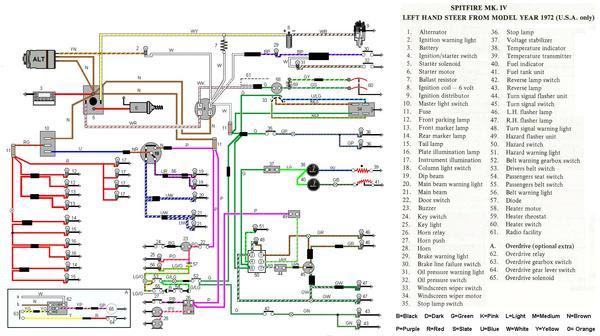 Diagram 1968 Triumph Tr250 Wiring Diagram Full Version Hd Quality Wiring Diagram Iwiring18 Dinosauri Bora It