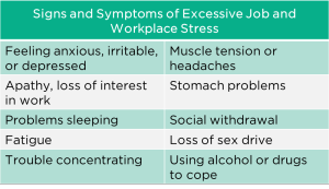 Your Guide to Reducing Stress at Work | KVC Kentucky
