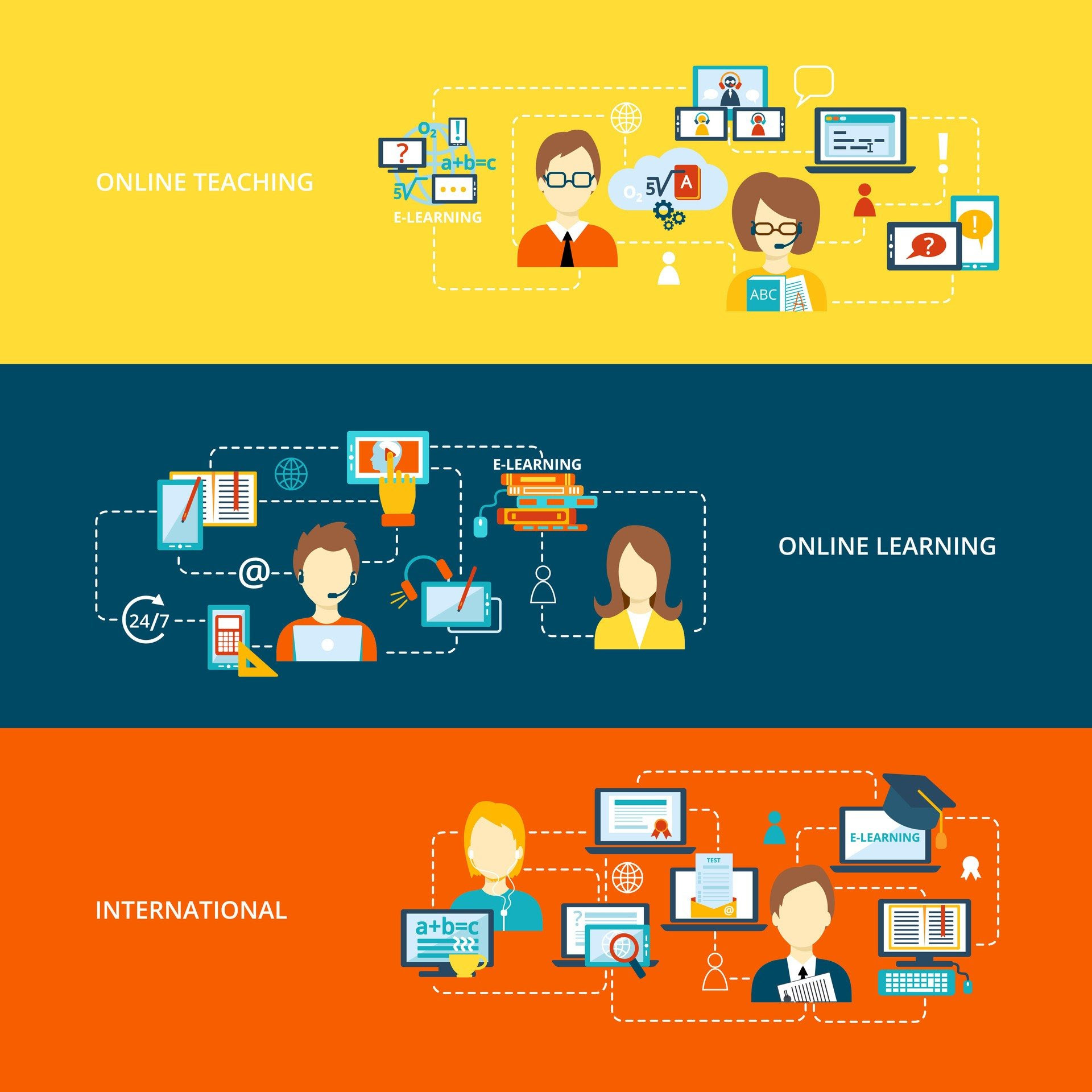 Online Learning And Teaching: Teachers Are Critical To ...