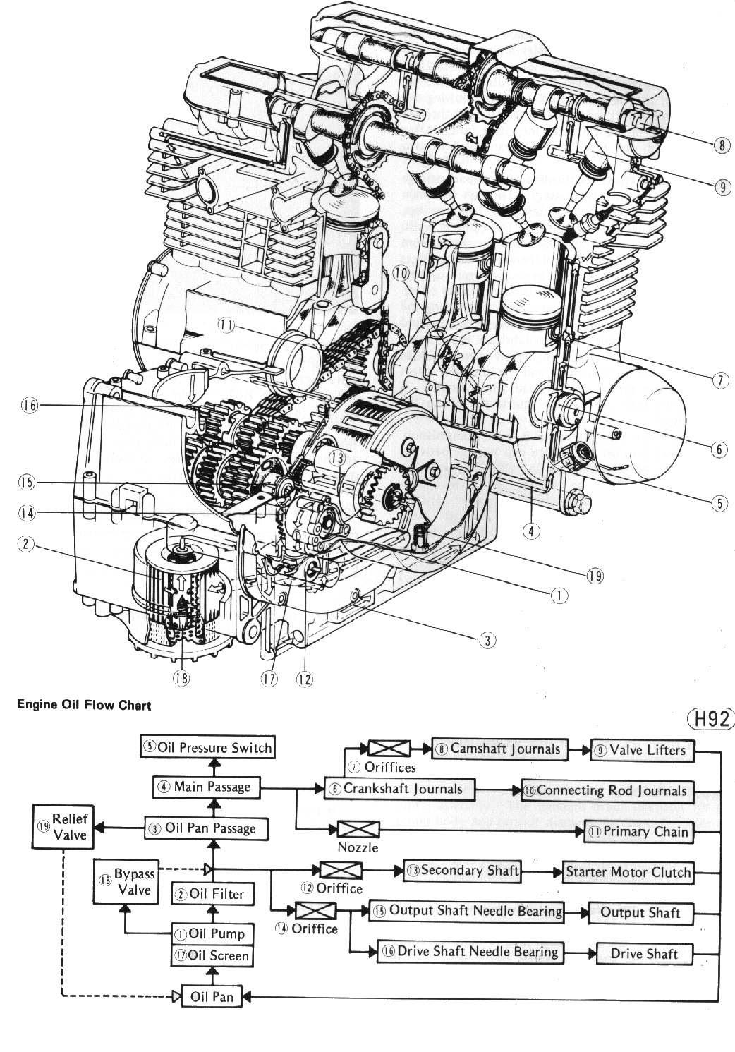 need help identifying oil pan plug on KZ650 - Kawasaki ...