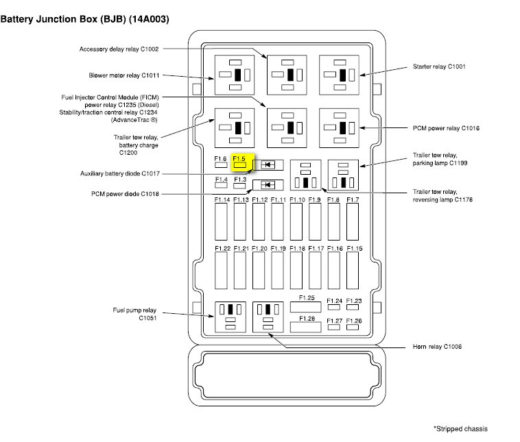 2003 Ford Cube Van Fuse Diagram