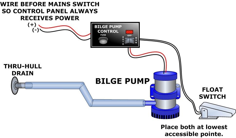 21 New Float Switch Wiring Diagram