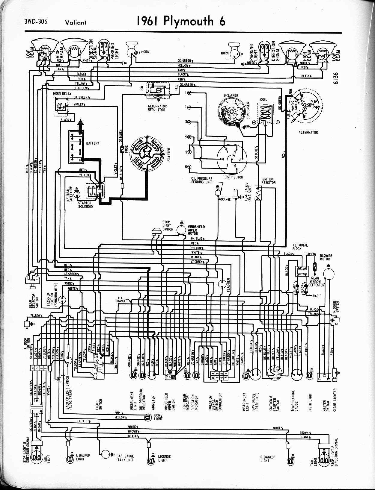 73 Roadrunner Wiring Diagram - Wiring Diagram Networks