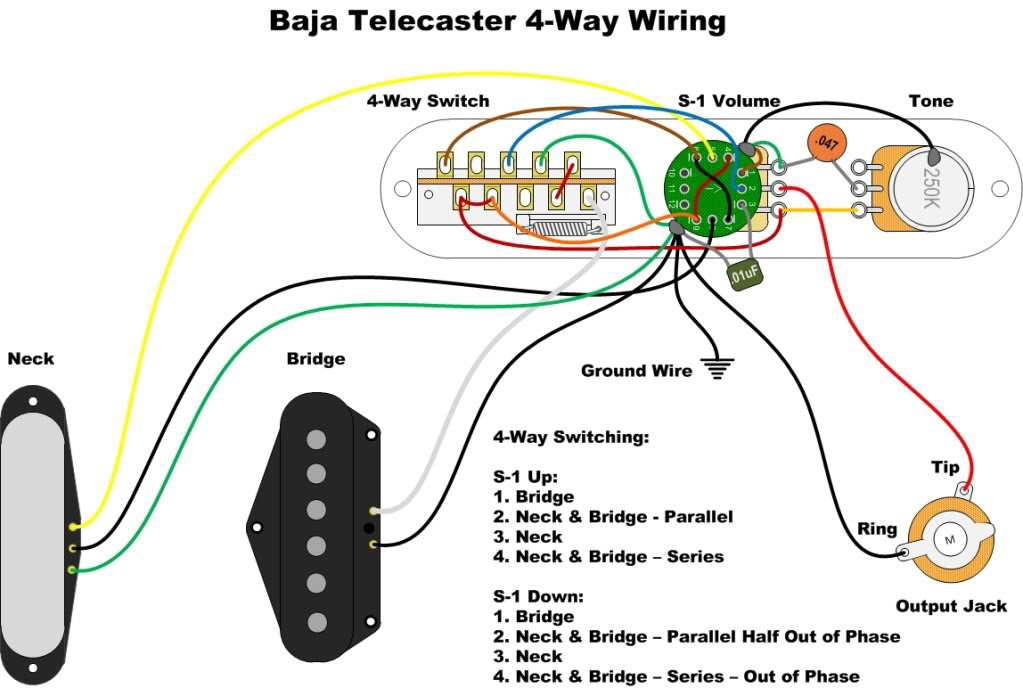 Diagram Hsh S1 Switch Wiring Diagram Full Version Hd Quality Wiring Diagram Sitexmaze Radioueb It