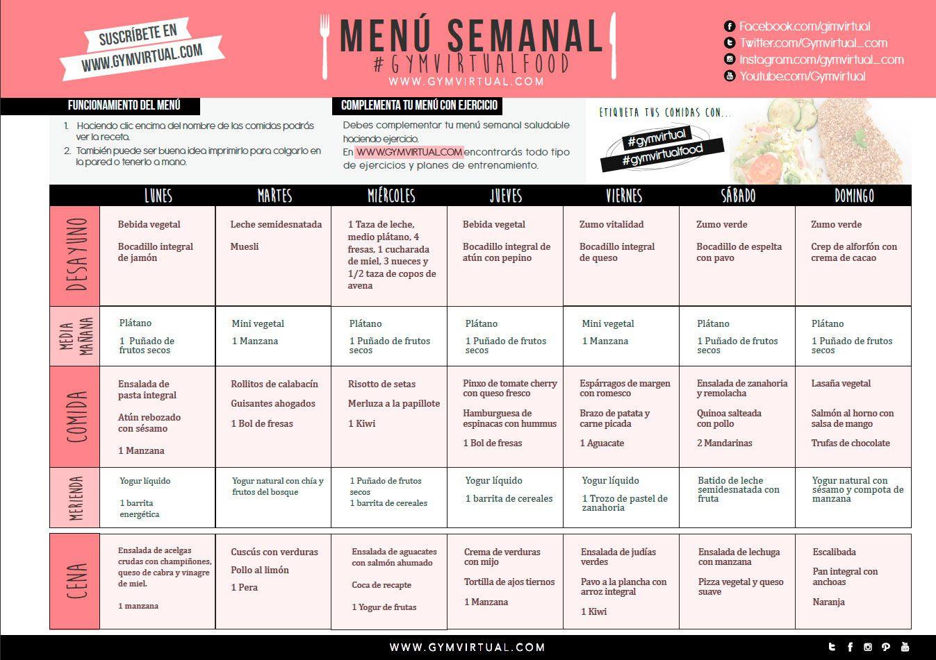 Plan Nutricional Para Bajar De Peso Gratis