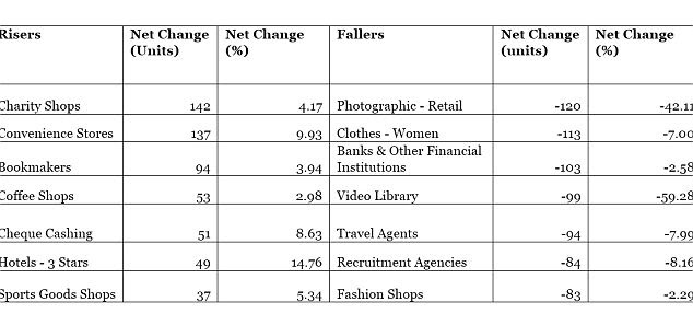 Daily Sales Report Retail Store | Daily Planner