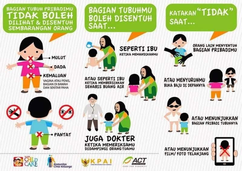 Contoh Poster Pencegahan Covid 19 Yang Mudah Digambar ...