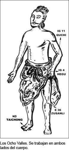 la colitis y el abdomen de próstata son dolor neuropático lírico 75 cura 2