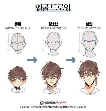 trendy drawing body proportions character design anime