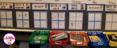 Kindergarten Daily 5 Schedule – Daily Planner