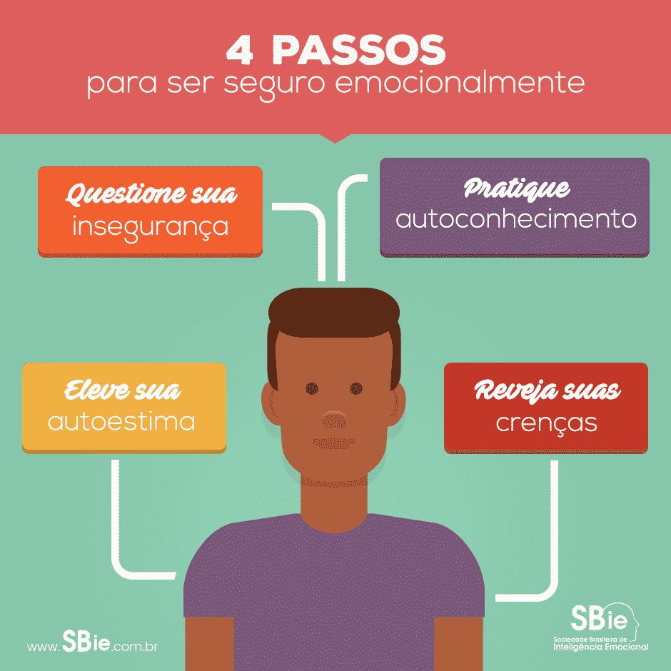 4 passos para ser seguro emocionalmente