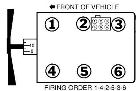 Spark Plug Wiring Diagram Ford Ranger 30 - AAMIDIS.blogspot.com | 99 Ranger Spark Plug Wiring Diagram |  | Blog Archive - blogger