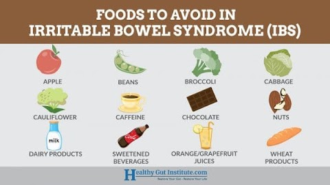 Foods Not To Eat If You Have Ibs