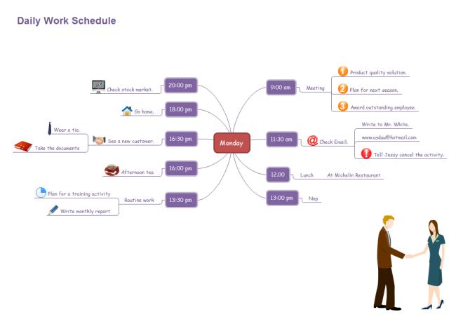daily work schedule brainstorming